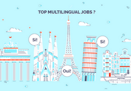 French Contact Center Supervisor (M/F) Lisboa